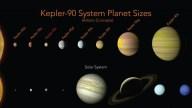 Robot halla nuevo planeta en lejano sistema solar
