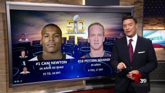Los protagonistas principales del Super Bowl 2016